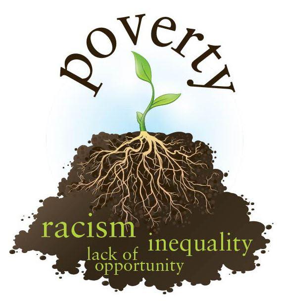 PovertyRacismInequality