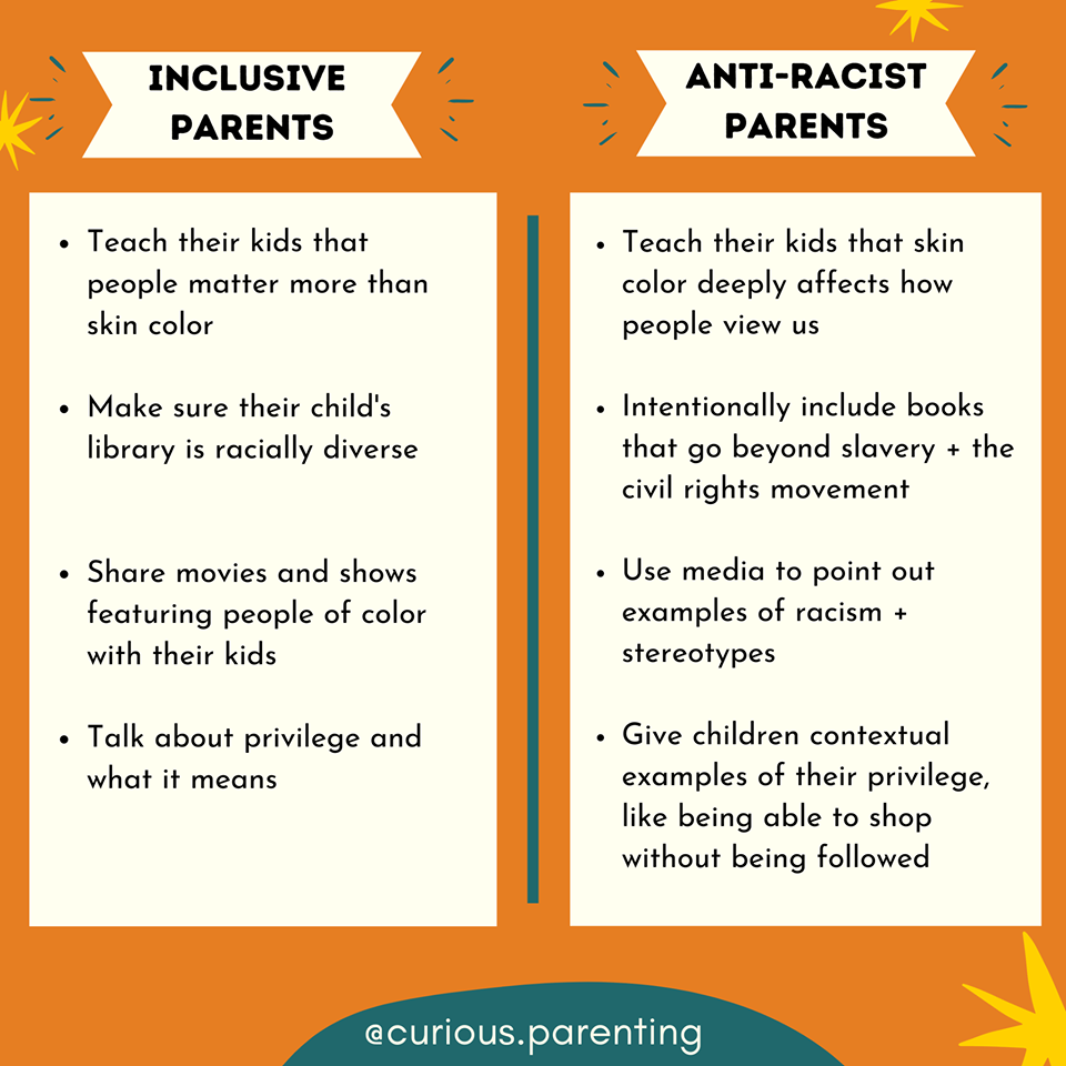 Anti-Racist Teaching